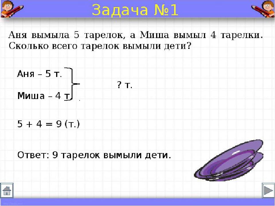 Фриланс решение задач по математике freelancer no id