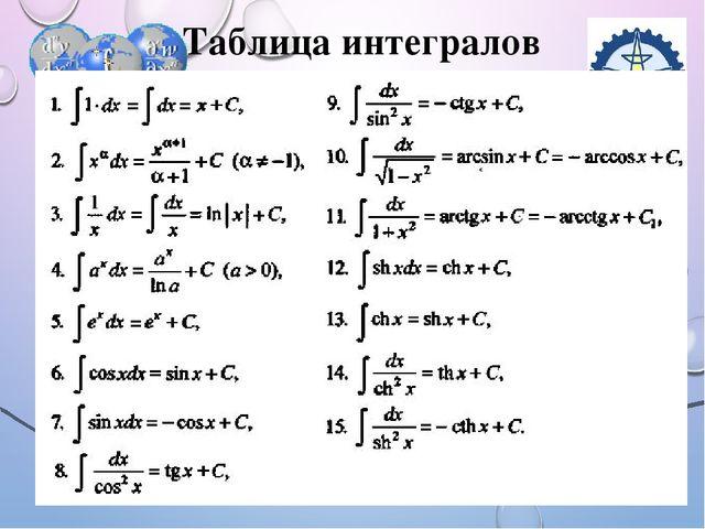 Для решебник студентов интегралов