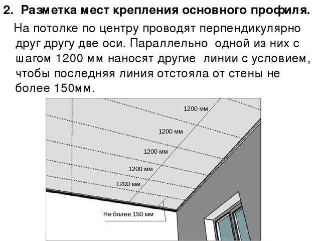2. Разметка мест крепления основного профиля. На потолке по центру проводят п...