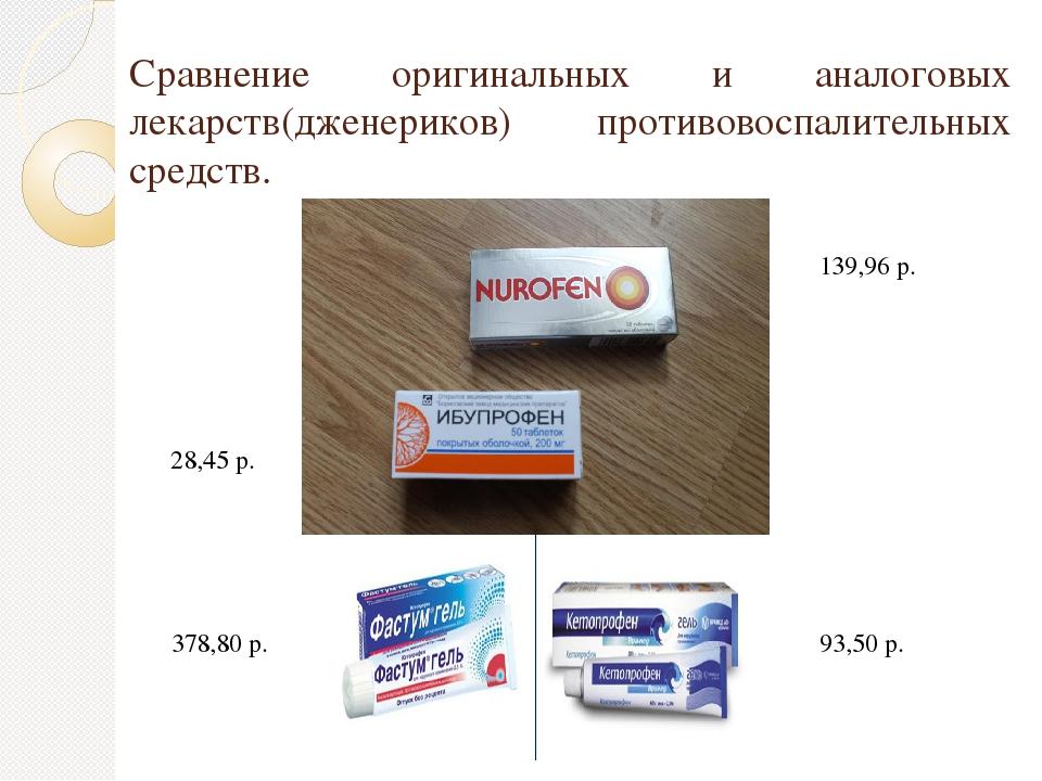 Сравнение оригинальных и аналоговых лекарств(дженериков) противовоспалительны...