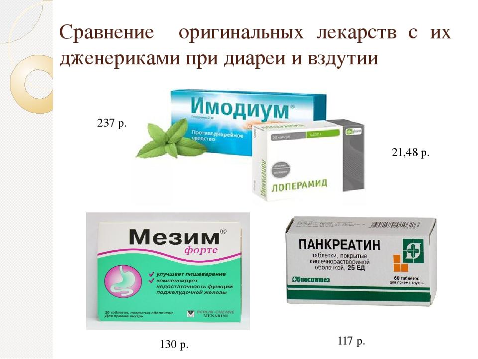 Сравнение оригинальных лекарств с их дженериками при диареи и вздутии 130 р....