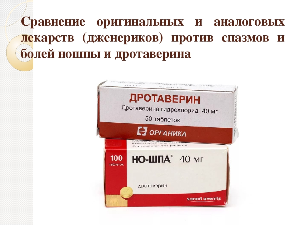 Сравнение оригинальных и аналоговых лекарств (дженериков) против спазмов и бо...