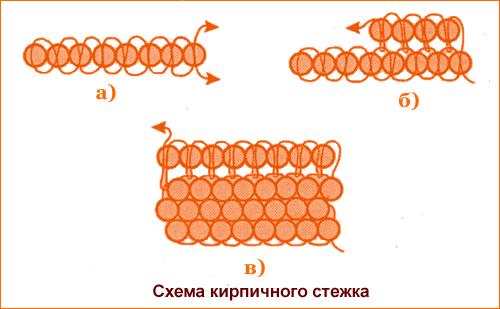 Техник плетения бисером