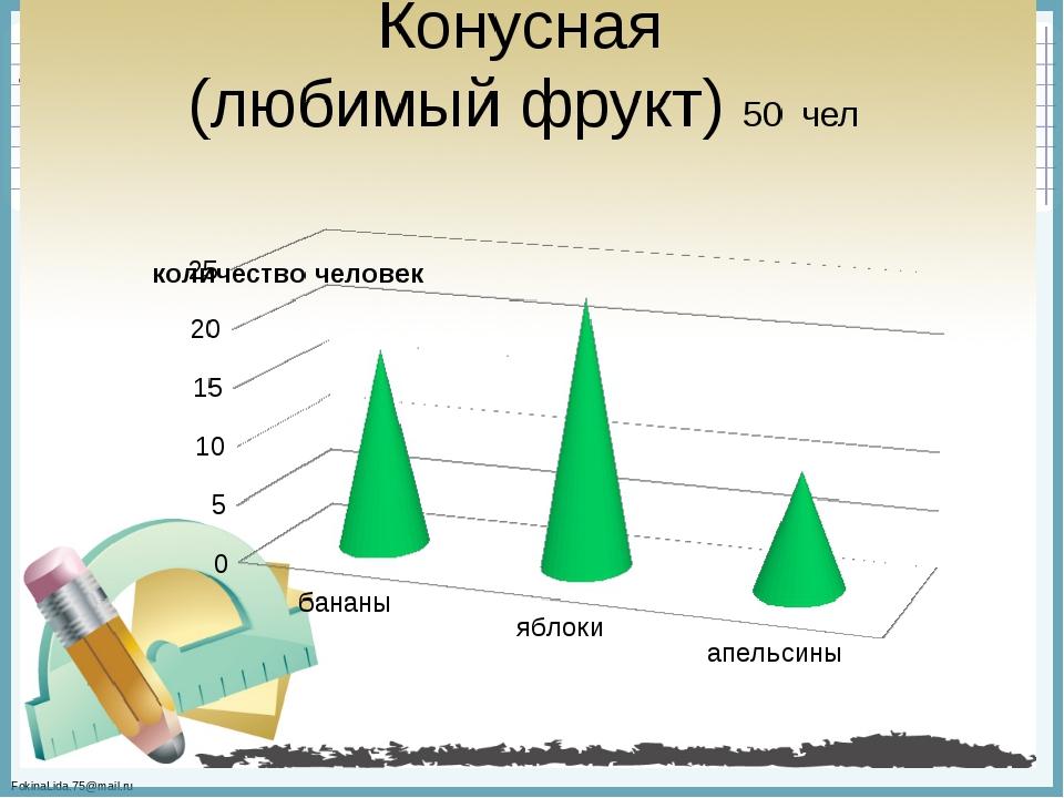 Арт, диаграммы картинки по математике