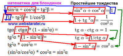 Упростите: (1 - cos 4a) / (1 + cos 4a)