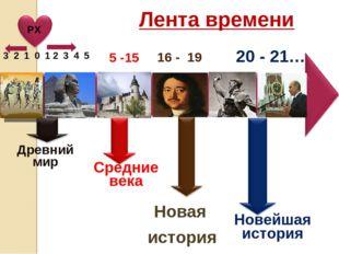 Лента времени Древний мир Средние века Новая история Новейшая история 3 2 1 0