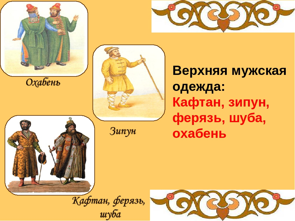 Верхняя мужская одежда: Кафтан, зипун, ферязь, шуба, охабень