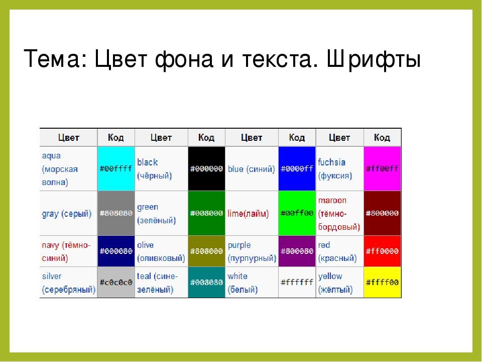 цвет шрифта картинкой называется порядовкой