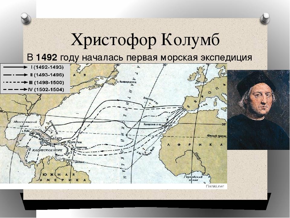 карта путешественника христофора колумба картинка давайте