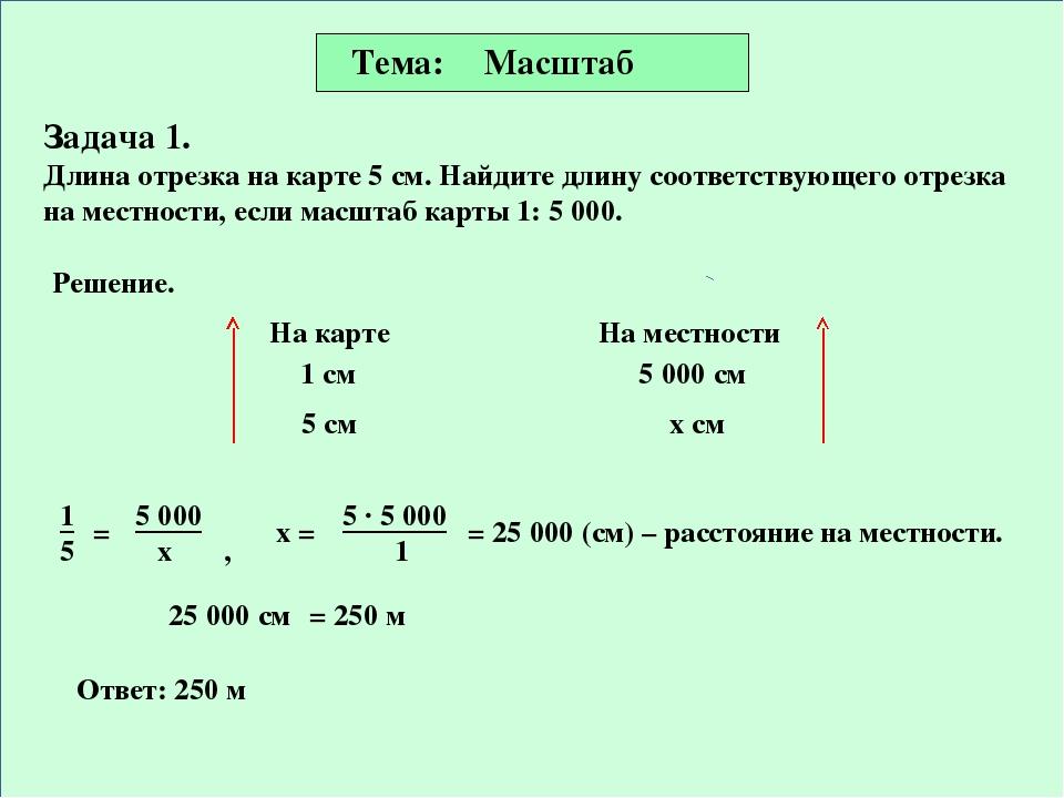 Задачи на тему масштаб решение решение задач в форме гиа