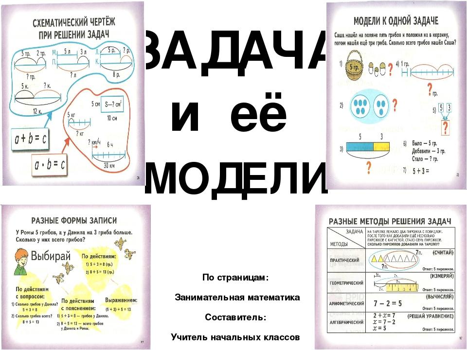 ЗАДАЧА и её МОДЕЛИ По страницам: Занимательная математика Составитель: Учите...