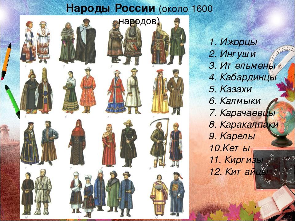народности россии в картинках для первого класса