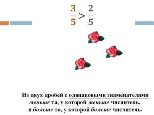 Из двух дробей с одинаковыми числителями меньше та, у которой больше знаменат