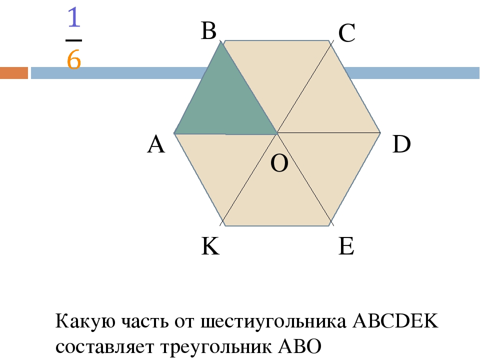 А В С D E K O Какую часть от шестиугольника АВСDEK составляет четырехугольни...