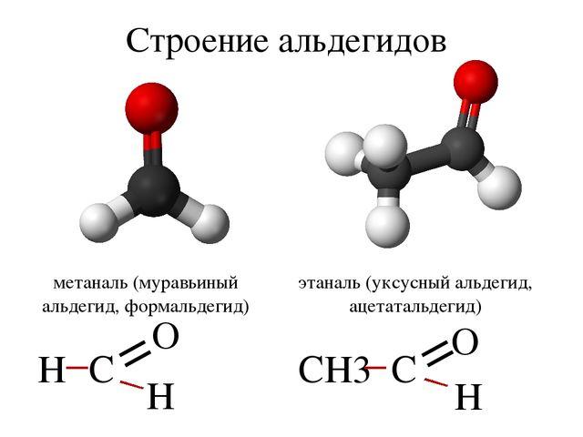 Презентация по химии на тему Альдегиды и кетоны  Строение альдегидов метаналь муравьиный альдегид формальдегид этаналь укс