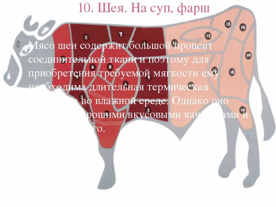 10. Шея. На суп, фарш Мясо шеи содержит большой процент соединительнойткани...
