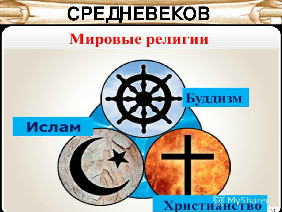 an argument in favor of judaism over christianity islam and buddhism Comparing religious beliefs about life after death in buddhism, christianity and judaism buddhism, judaism and christianity islam, christianity, and judaism.
