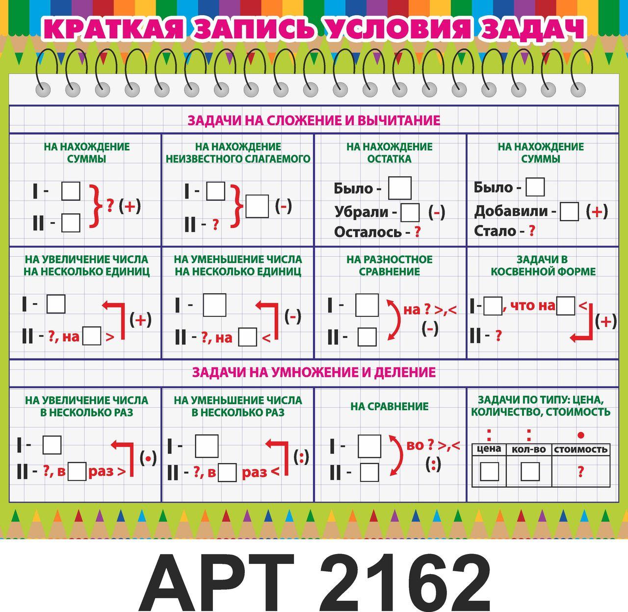 Памятки по решению задач в начальной школе химия задачи и решение 10 класс