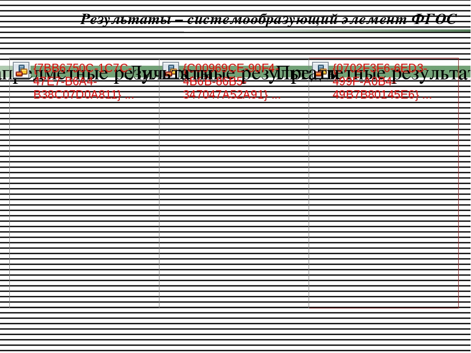 Результаты – системообразующий элемент ФГОС