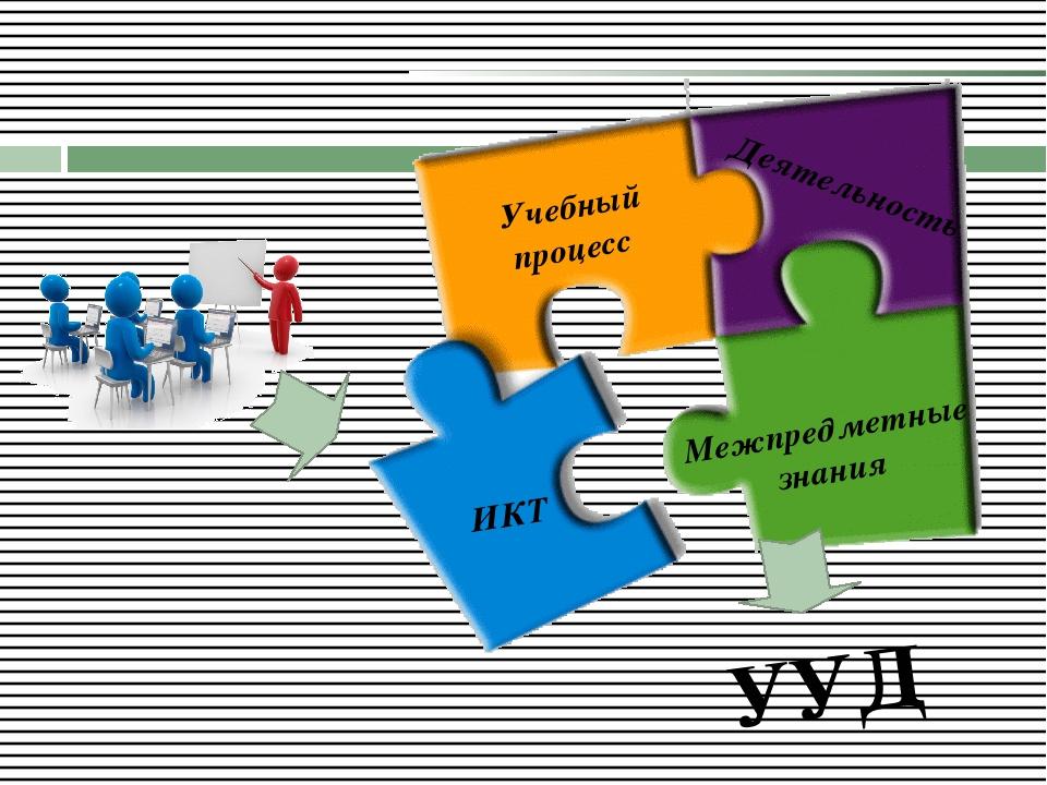 Учебный процесс Деятельность Межпредметные знания ИКТ УУД