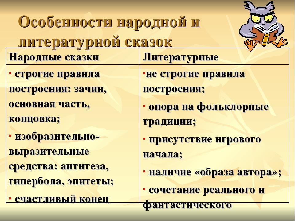 Особенности народной и литературной сказок Народные сказкиЛитературные строг...