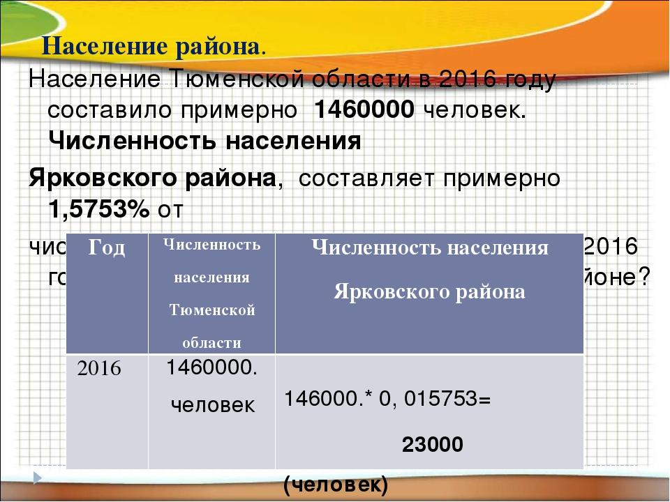 Население района. Население Тюменской области в 2016 году составило примерно...