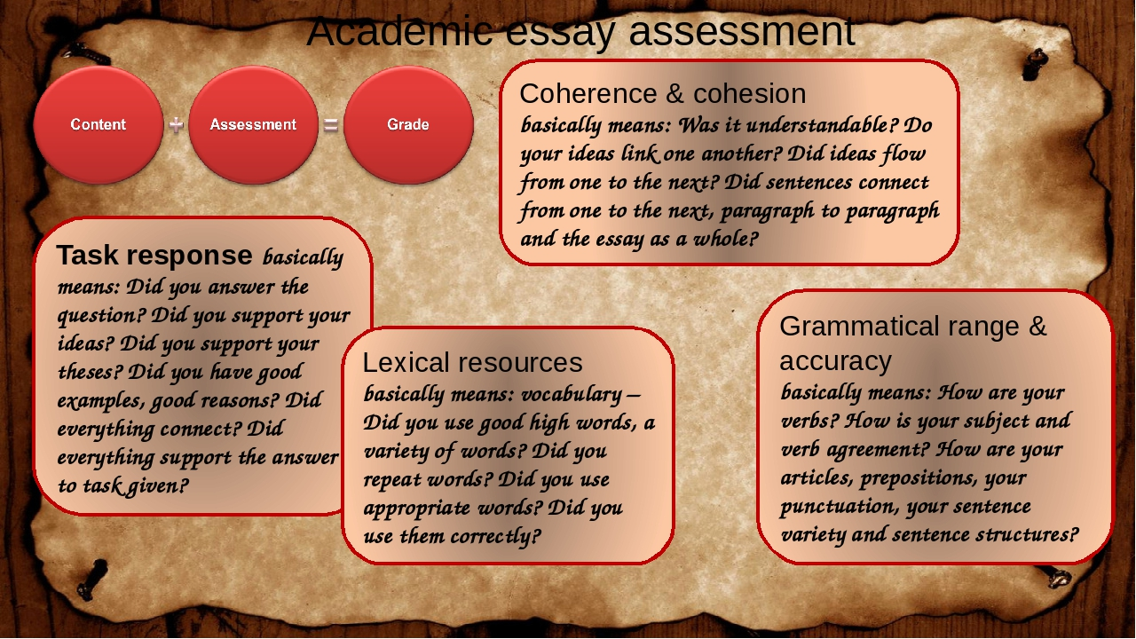 essay assessments Writing assessment refers to an area of study that contains theories and practices that guide the direct writing assessments, like the timed essay test.