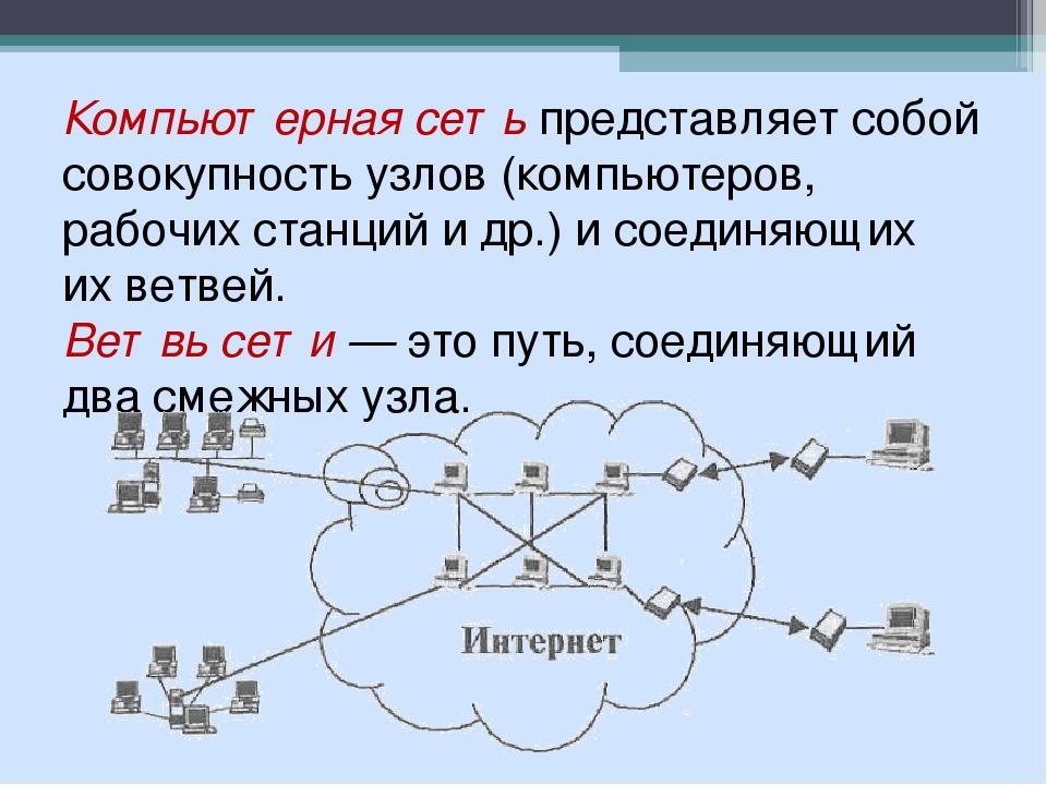 Компьютерная сеть представляет собой совокупностьузлов(компьютеров, рабочих...