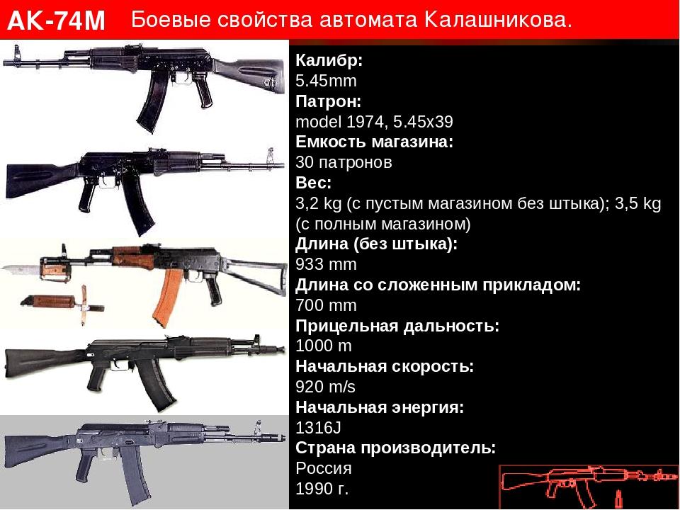 россии виды автомата калашникова фото и описание его