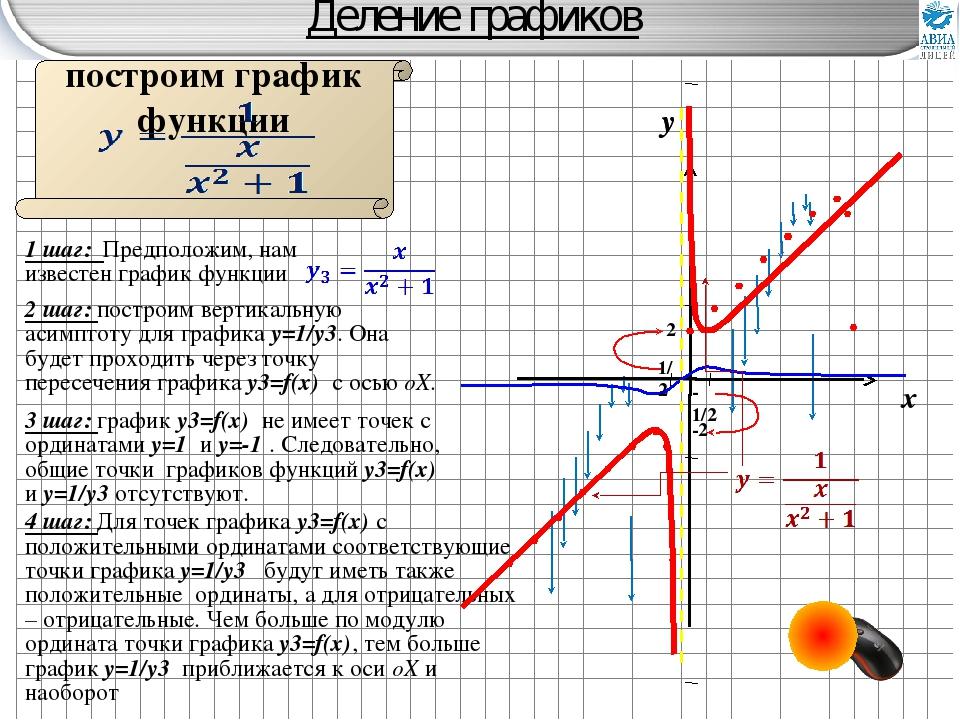 Графики ренко renko на форекс применение индикаторы