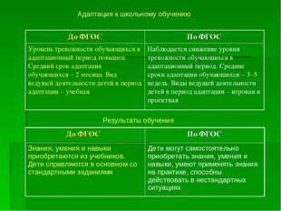 Адаптация к школьному обучению Результаты обучения До ФГОСПо ФГОС Уровень тр