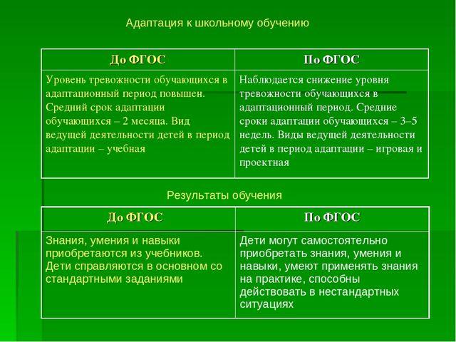 Адаптация к школьному обучению Результаты обучения До ФГОСПо ФГОС Уровень тр...