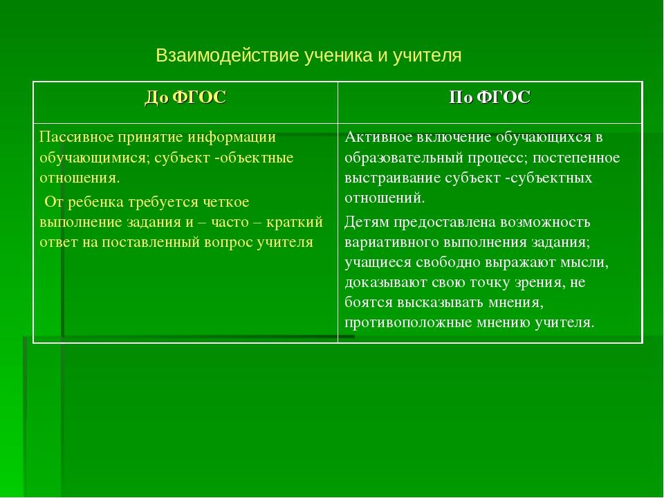 Взаимодействие ученика и учителя До ФГОСПо ФГОС Пассивное принятие информаци...