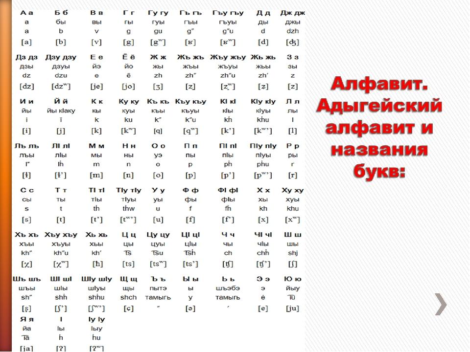 Черкесский алфавит картинки