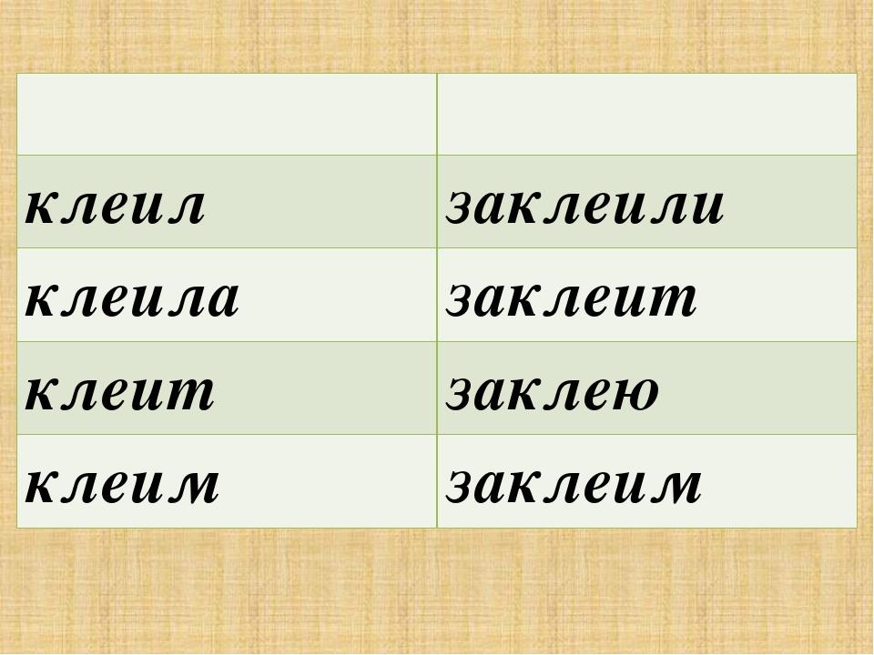 Неопределенная форма с глагола знакомство