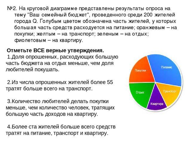 класс гдз 6 диаграммы