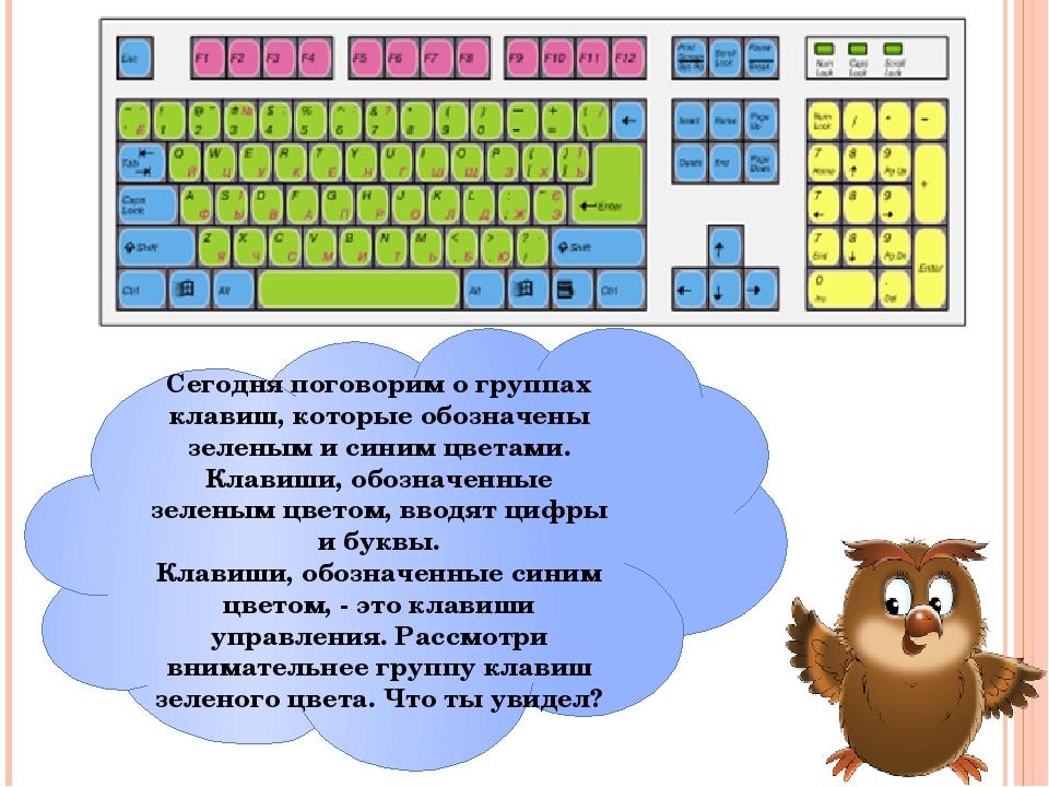 Презентация по информатике знакомство