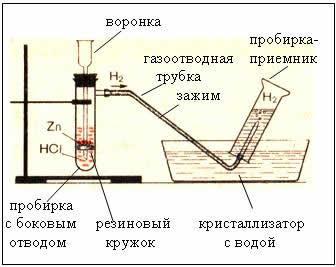 Законно ли получение водорода в домашних условиях