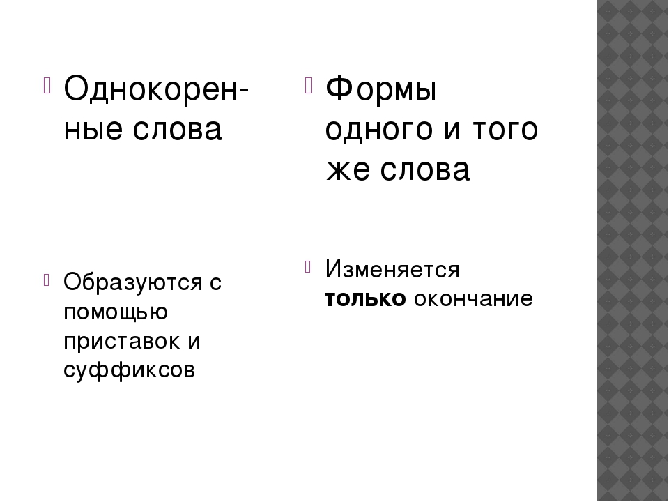 Однокорен-ные слова Образуются с помощью приставок и суффиксов Формы одного...