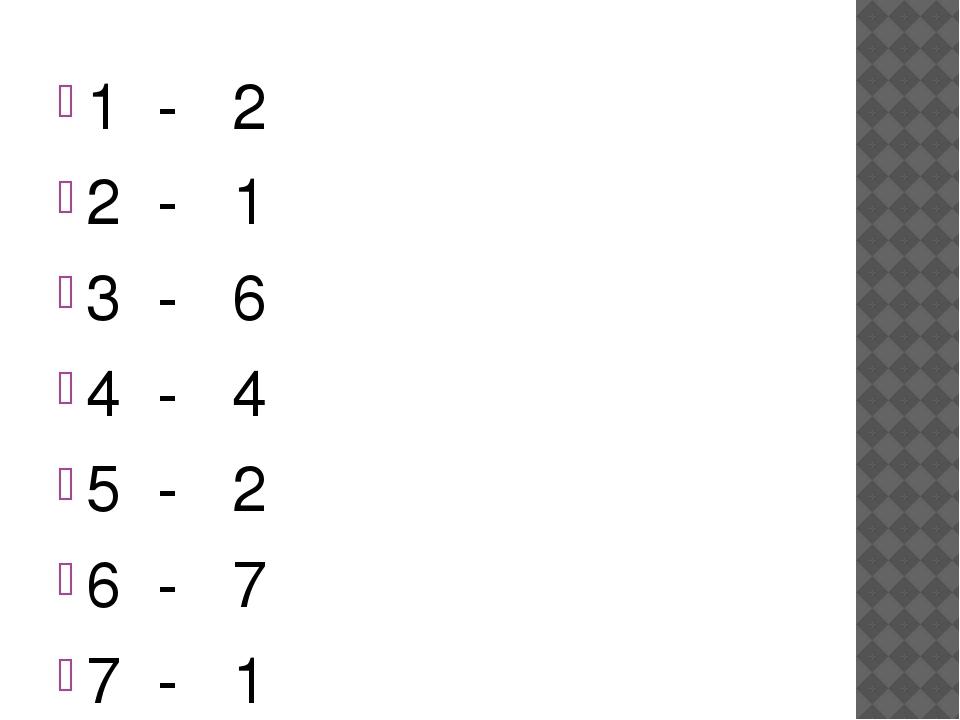 1 - 2 2 - 1 3 - 6 4 - 4 5 - 2 6 - 7 7 - 1