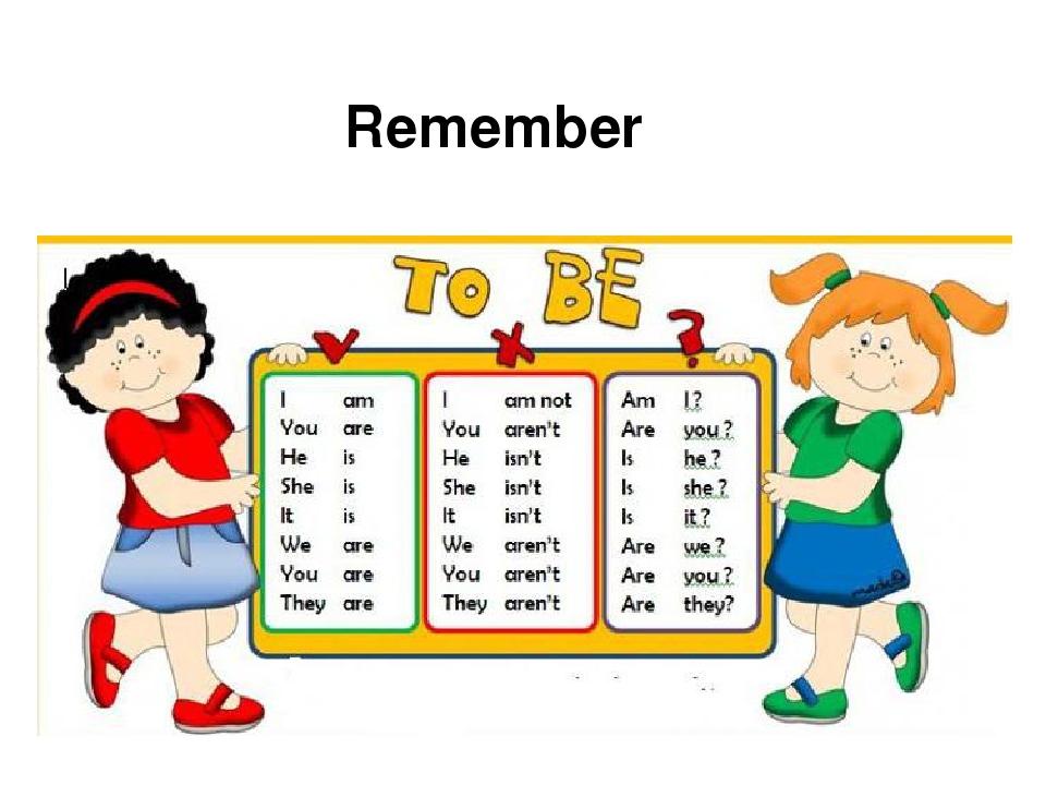 Упражнения по грамматике английского языка to be