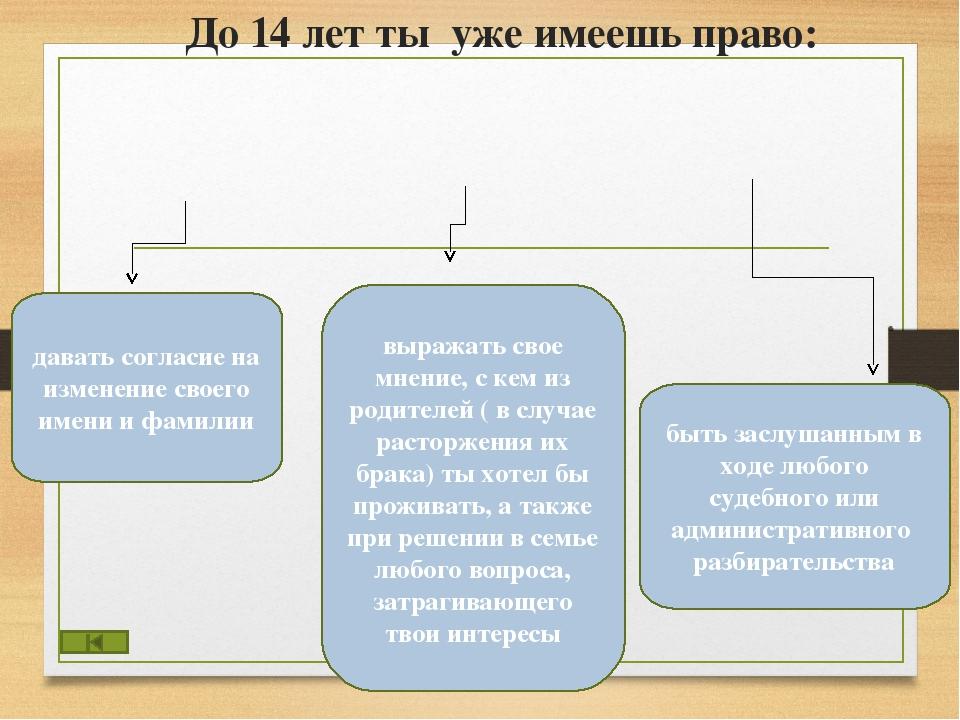 Новые возможности после исполнения 14 лет выбирать свое место жительство (с с...