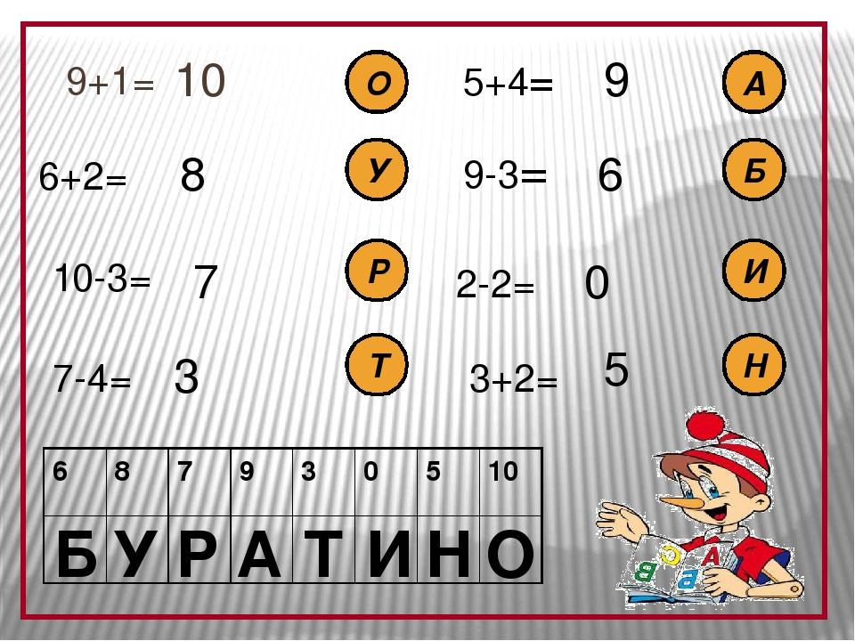 9+1= 10 6+2= 8 10-3= 7-4= 3+2= 2-2= 9-3= 5+4= 7 3 9 6 0 5 О У Р Т А Б И Н Б У...