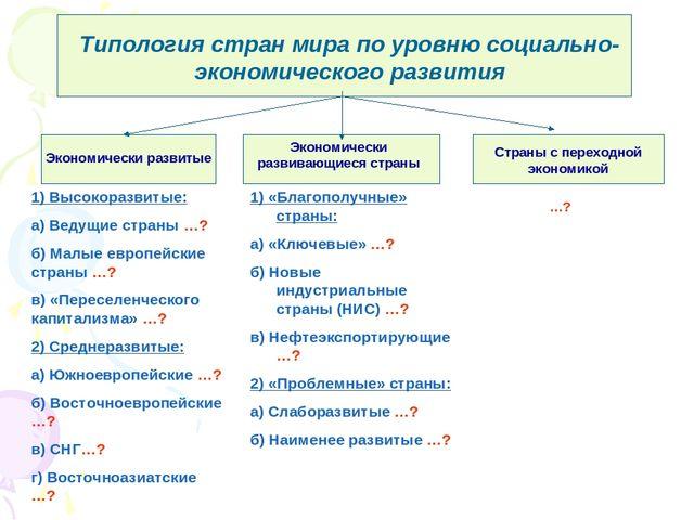 Логические опорные конспекты в курсе географии 6 х классов