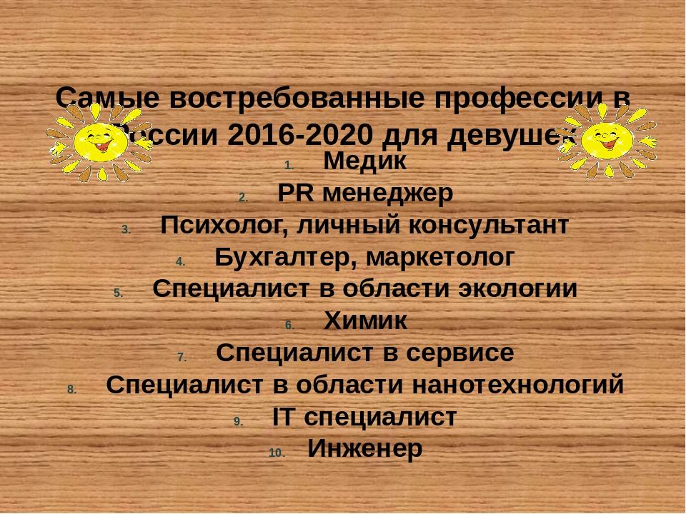 варианты отделки популярные профессии в россии для девушек 2020 программа занятий,минимум свободного
