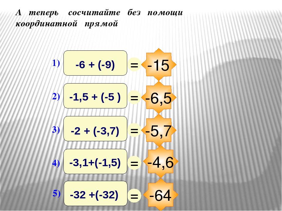 -4,6 -15 -6,5 -5,7 -64 А теперь сосчитайте без помощи координатной прямой = =...