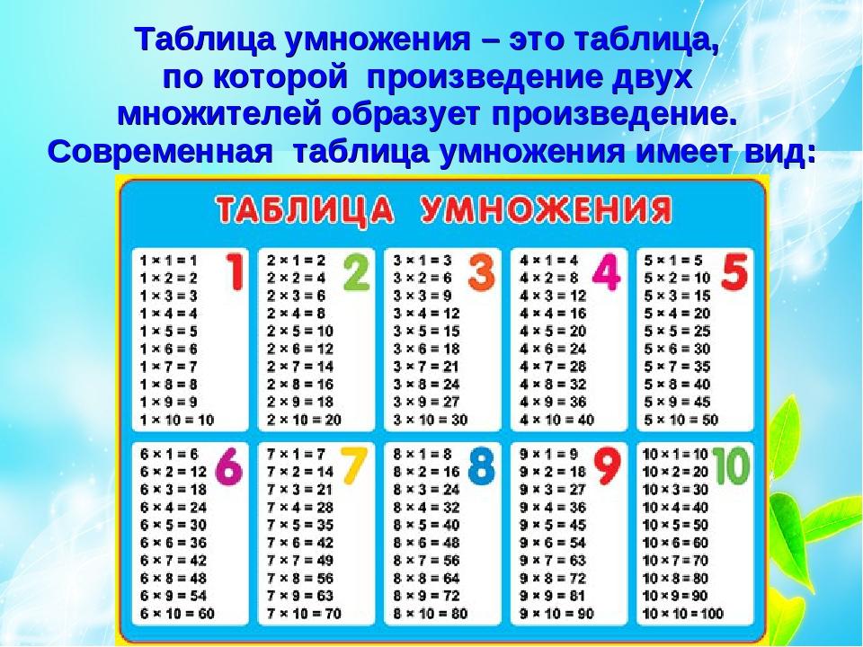 Умножения знакомство таблица