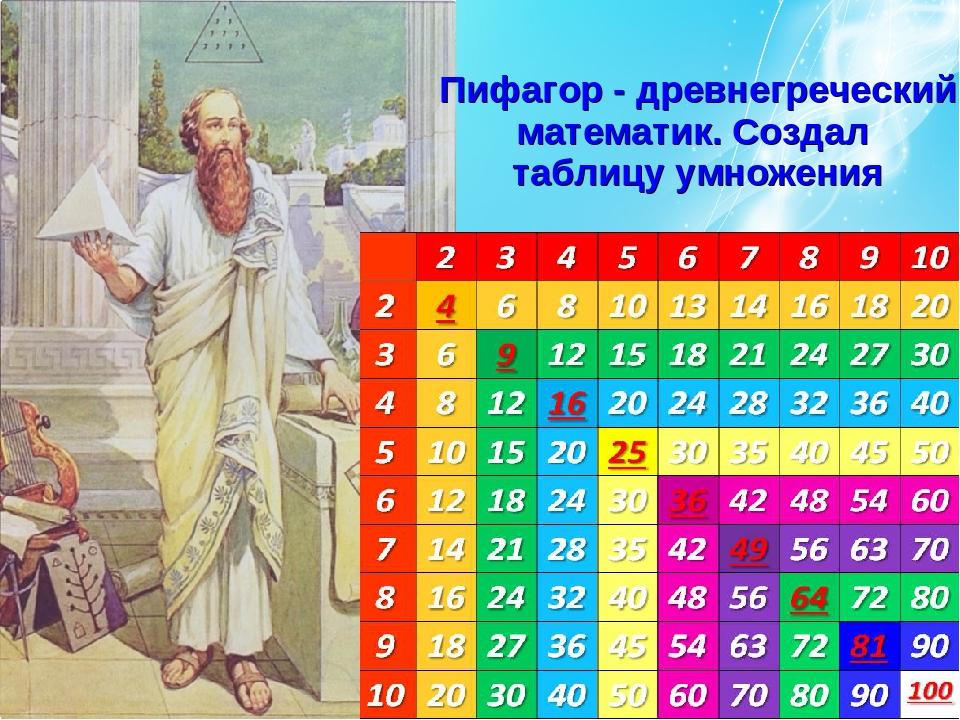 способы пифагор таблица умножения картинки давних времен ювелирные