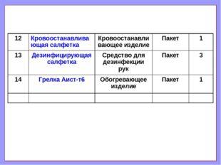 12Кровоостанавливающая салфеткаКровоостанавливающее изделиеПакет1 13Дези