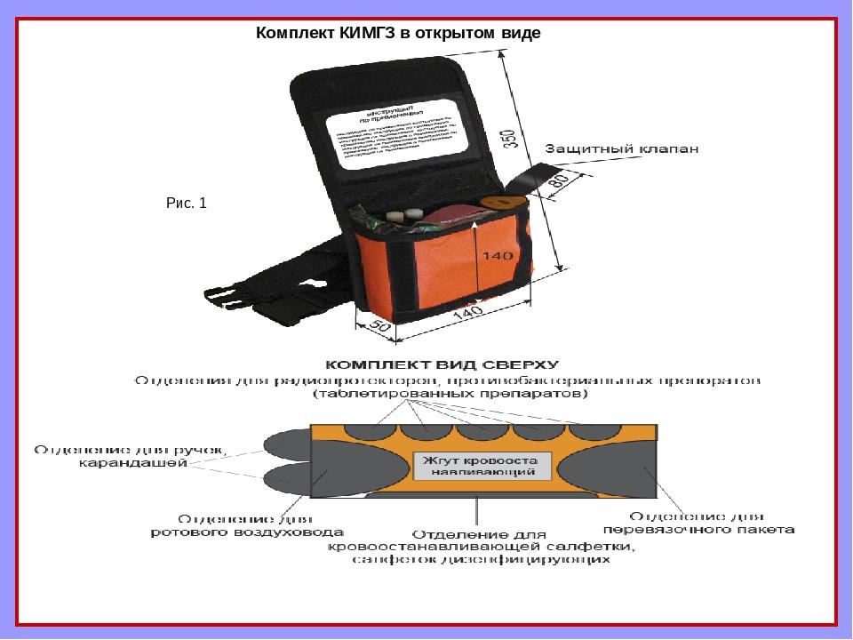Комплект КИМГЗ в открытом виде Рис. 1